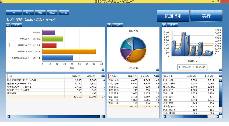 リハマネージャーNS 蓄積されたデータを利用した分析ができる「セラビューア」を搭載 イメージ
